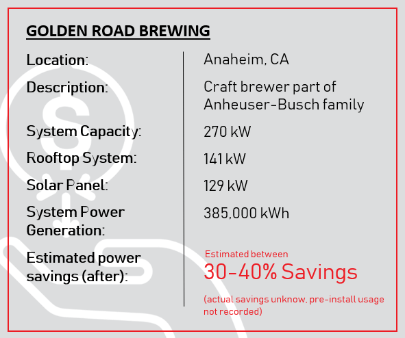 CRAFT BREWER USE COMMERCIAL ROOFTOP AND CARTOP SOLAR   Revel