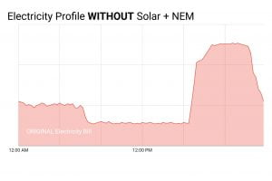 Before Solar + NEM - Copy