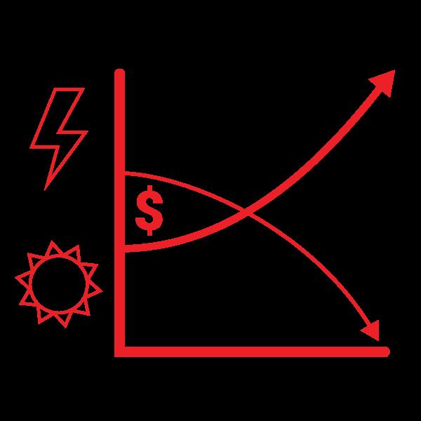 Cashflow Growth@0.5x